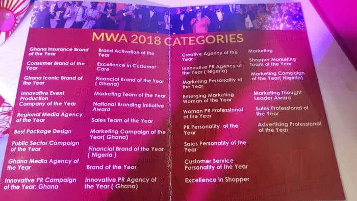 Marketing World Awards Categories
